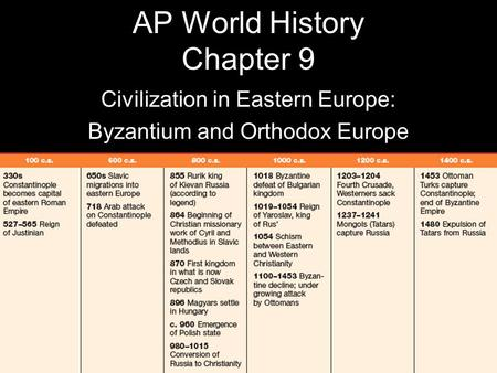 AP World History Chapter 9 Civilization in Eastern Europe: Byzantium and Orthodox Europe.