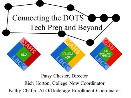 Connecting the DOTS Tech Prep and Beyond Patsy Chester, Director Rich Horton, College Now Coordinator Kathy Chafin, ALO/Underage Enrollment Coordinator.