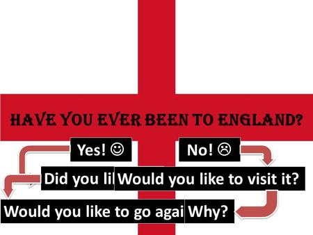 Have you ever been to England? Yes! Did you like it? Would you like to go again? No!  Would you like to visit it? Why?