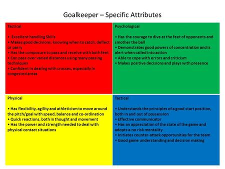 Goalkeeper – Specific Attributes Tactical Excellent handling Skills Makes good decisions, knowing when to catch, deflect or parry Has the composure to.