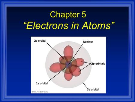 "Chapter 5 ""Electrons in Atoms"". 5.1 Models of the Atom l OBJECTIVES: Identify the inadequacies in the Rutherford atomic model. Identify the new proposal."
