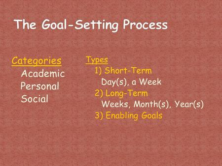 Categories Academic Personal Social Types 1) Short-Term Day(s), a Week 2) Long-Term Weeks, Month(s), Year(s) 3) Enabling Goals.