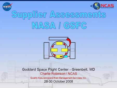 Charlie Robinson / NCAS Quality Assurance and Risk Management Services, Inc. 28-30 October 2008 Goddard Space Flight Center - Greenbelt, MD.