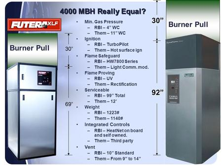 "Burner Pull 69"" 30"" 92"" 30"" 4000 MBH Really Equal? Min. Gas Pressure –RBI – 4"" WC –Them – 11"" WC Ignition –RBI – TurboPilot –Them – Hot surface ign Flame."