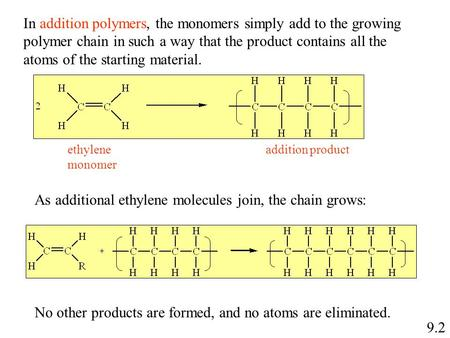 9.2 In addition polymers, the monomers simply add to the growing polymer chain in such a way that the product contains all the atoms of the starting material.