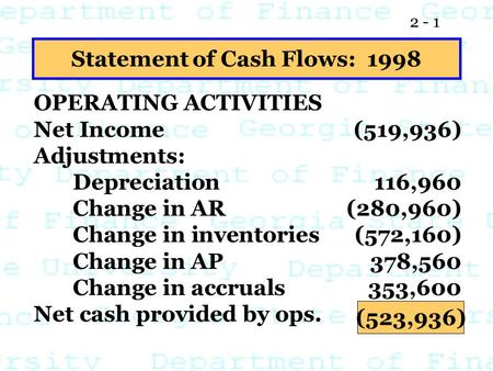 2 - 1 Statement of Cash Flows: 1998 OPERATING ACTIVITIES Net Income(519,936) Adjustments: Depreciation116,960 Change in AR(280,960) Change in inventories(572,160)