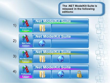 The.NET ModelKit Suite is released in the following editions: 1) 2) 3) 4)