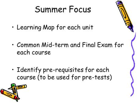 Summer Focus Learning Map for each unit
