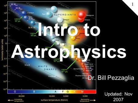 Intro to Astrophysics Dr. Bill Pezzaglia 1 Updated: Nov 2007.