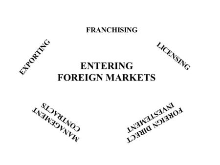 ENTERING FOREIGN MARKETS FRANCHISING LICENSING EXPORTING MANAGEMENT CONTRACTS FOREIGN DIRECT INVESTEMENT.