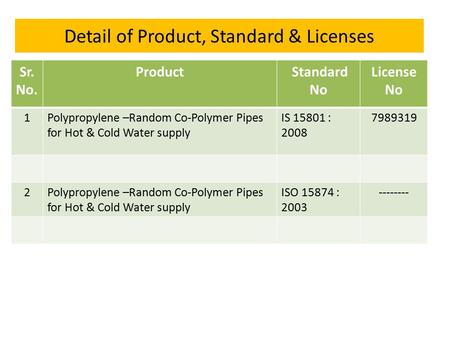 Detail of Product, Standard & Licenses Sr. No. Product Standard No License No 1Polypropylene –Random Co-Polymer Pipes for Hot & Cold Water supply IS 15801.