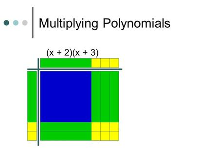 Multiplying Polynomials (x + 2)(x + 3). Multiplying Polynomials (x – 1)(x +4)