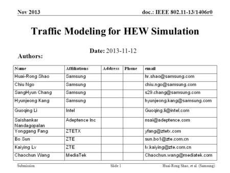 Doc.: IEEE 802.11-13/1406r0 Submission Nov 2013 Huai-Rong Shao, et al. (Samsung)Slide 1 Traffic Modeling for HEW Simulation Date: 2013-11-12 Authors: