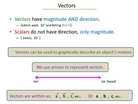 Vectors have magnitude AND direction. – (14m/s west, 32° and falling [brrr!]) Scalars do not have direction, only magnitude. – ( 14m/s, 32° ) Vectors tip.