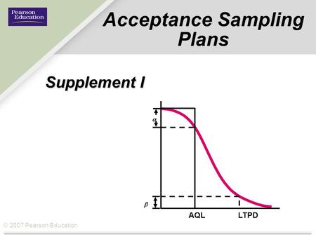 © 2007 Pearson Education   AQL LTPD Acceptance Sampling Plans Supplement I.