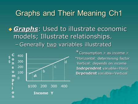 Graphs and Their Meaning Ch1  Graphs: Used to illustrate economic models; Illustrate relationships. –Generally two variables illustrated * Consumption.