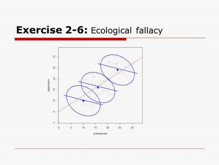 Exercise 2-6: Ecological fallacy. Exercise 2-7: Regression artefact: Lord's paradox.