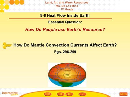 How Do People use Earth's Resource?