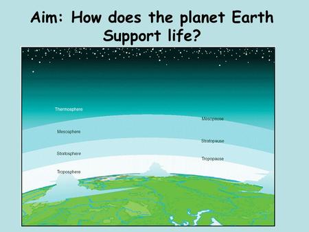 Aim: How does the planet Earth Support life?. I. Features of Earth that support life? A) Suitable atmosphere. B) Abundant usable water. C) Suitable range.