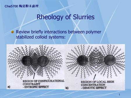 1 Rheology of Slurries Review briefly interactions between polymer stabilized colloid systems: Che5700 陶瓷粉末處理.