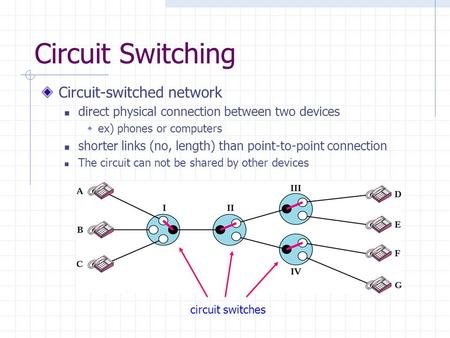 Circuit Switching Circuit-switched network direct physical connection between two devices  ex) phones or computers shorter links (no, length) than point-to-point.