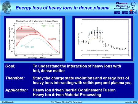 Abel Blazevic GSI Plasma Physics/TU Darmstadt June 8, 2004 Energy loss of heavy ions in dense plasma Goal: To understand the interaction of heavy ions.