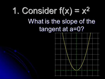 1. Consider f(x) = x 2 What is the slope of the tangent at a=0?
