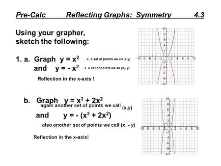 Pre-Calc Reflecting Graphs: Symmetry 4.3 Using your grapher, sketch the following: 1.a. Graph y = x 2  a set of points we all (x,y) and y = - x 2  a.