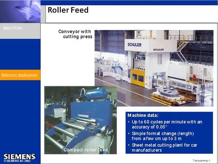 Transparency 1 Reference Applications Roller Feed.