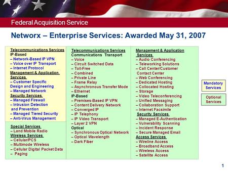 Federal Acquisition Service 1 Networx – Enterprise Services: Awarded May 31, 2007 Telecommunications Services Communications Transport – Voice – Circuit.