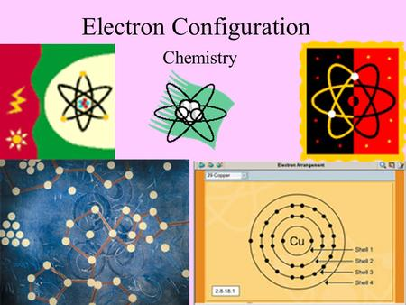 Electron Configuration Chemistry. Chapter 4 – Section 1 The Development of a New Atomic Model.