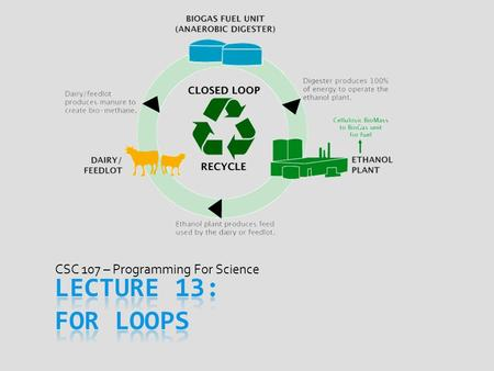 CSC 107 – Programming For Science. Today's Goal  Know how to use and write for loops  Explain why to use for, while, & do-while loops  Convert between.