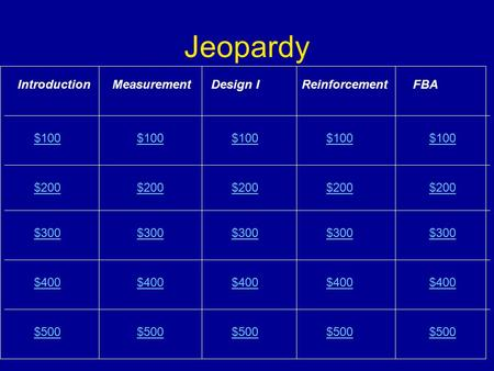 Jeopardy IntroductionMeasurementDesign IReinforcementFBA $100 $200$200 $300 $500 $400 $300 $400 $300 $400 $500 $400.