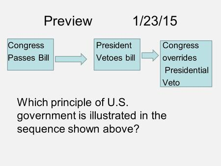 Preview1/23/15 CongressPresidentCongress Passes BillVetoes billoverrides Presidential Veto Which principle of U.S. government is illustrated in the sequence.