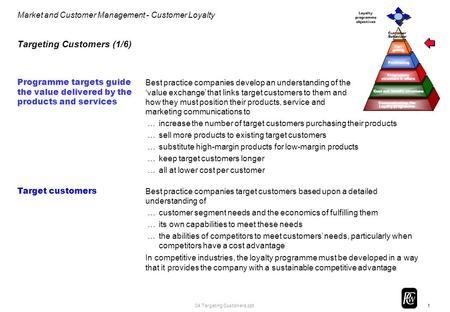 1 Market and Customer Management - Customer Loyalty 04 Targeting Customers.ppt Targeting Customers (1/6) Best practice companies develop an understanding.