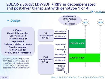 SOLAR-2 LDV/SOF + RBV Randomisation of the 7 groups 1 : 1 Open-label SOLAR-2 Study: LDV/SOF + RBV in decompensated and post-liver transplant with genotype.