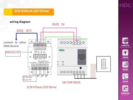 DMX 3CH 650mA LED Driver wiring diagram DMX IN DMX OUT
