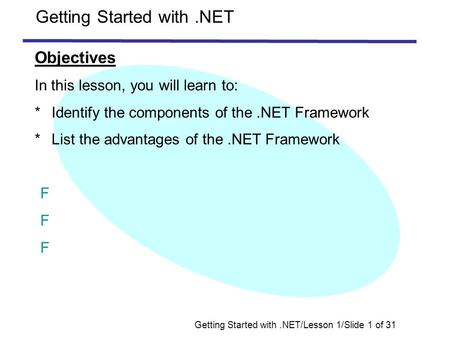 Getting Started with.NET Getting Started with.NET/Lesson 1/Slide 1 of 31 Objectives In this lesson, you will learn to: *Identify the components of the.NET.