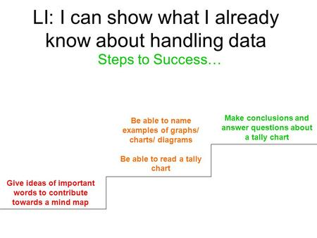 LI: I can show what I already know about handling data Steps to Success… Give ideas of important words to contribute towards a mind map Be able to name.