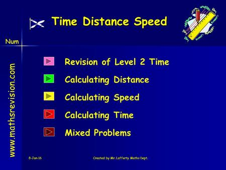 Num 8-Jan-16Created by Mr. Lafferty Maths Dept. Time Distance Speed Revision of Level 2 Time Calculating Distance www.mathsrevision.com Calculating Speed.