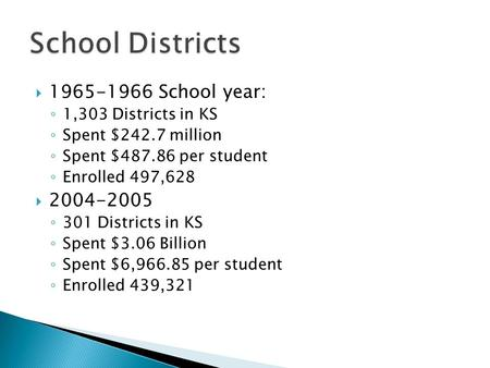  1965-1966 School year: ◦ 1,303 Districts in KS ◦ Spent $242.7 million ◦ Spent $487.86 per student ◦ Enrolled 497,628  2004-2005 ◦ 301 Districts in KS.