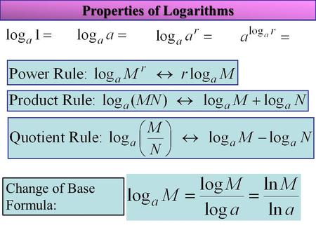 Properties of Logarithms Change of Base Formula:.