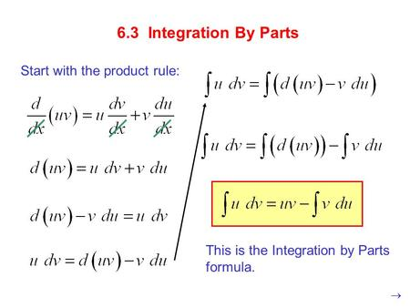 6.3 Integration By Parts Start with the product rule: