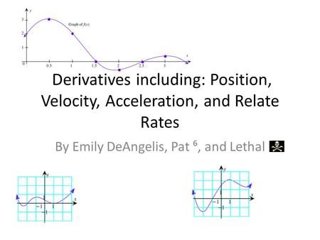 Derivatives including: Position, Velocity, Acceleration, and Relate Rates By Emily DeAngelis, Pat ⁶, and Lethal.