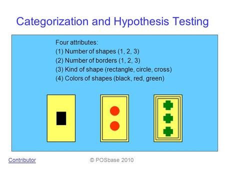 Categorization and Hypothesis Testing