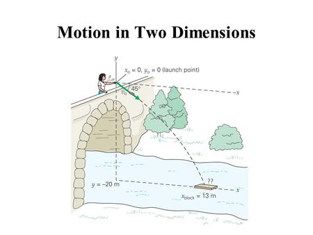 Motion in Two Dimensions. Projectile Motion A projectile is an object moving in two dimensions under the influence of Earth's gravity; its path is a parabola.