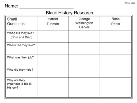 Black History Research Name: _____________________ Small Questions: Harriet Tubman George Washington Carver Rosa Parks When did they live? (Born and Died)