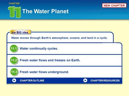 The BIG idea CHAPTER OUTLINE NEW CHAPTER The Water Planet CHAPTER Water moves through Earth's atmosphere, oceans, and land in a cycle. Water continually.