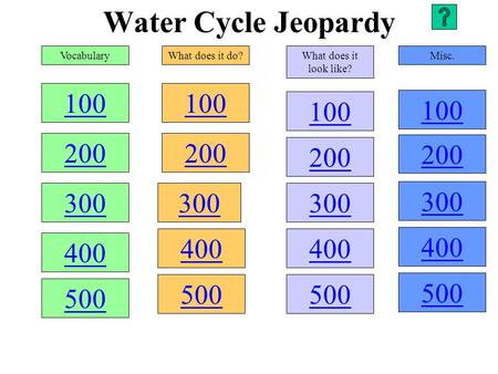 Water Cycle Jeopardy 100 200 300 400 500 100 200 300 400 500 100 200 300 400 500 100 200 300 400 500 VocabularyWhat does it do?What does it look like?