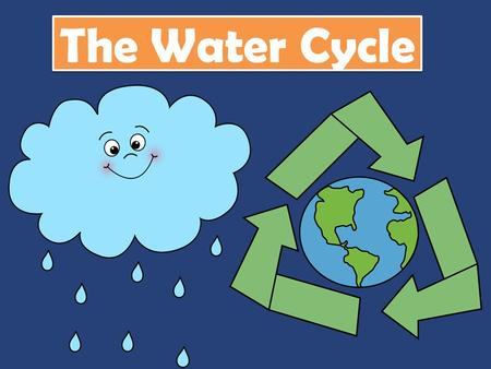 The Water Cycle. S4E3 Students will differentiate between the states of water and how they relate to the water cycle and weather. d. Explain the water.